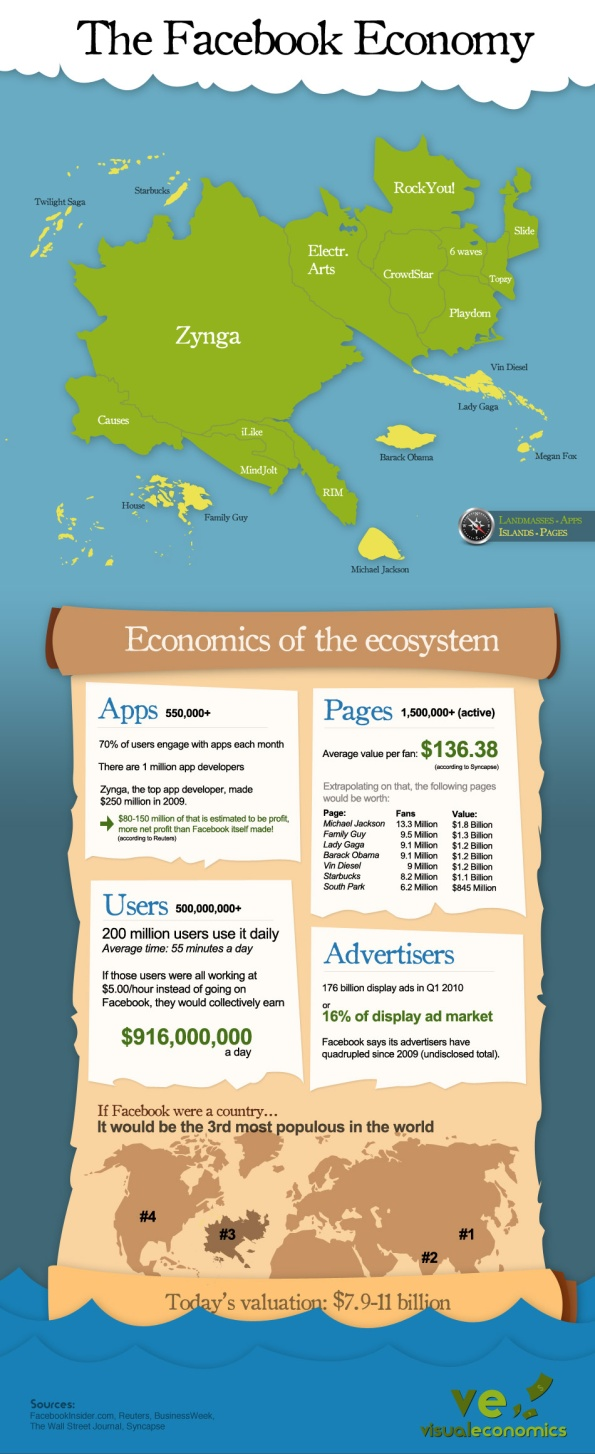 facebook-republic-infographics-1