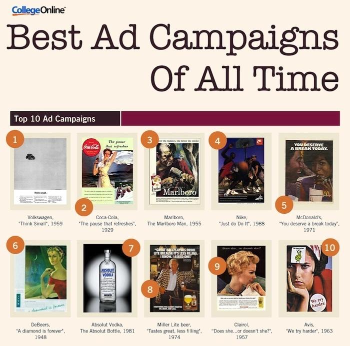 best-ads-1